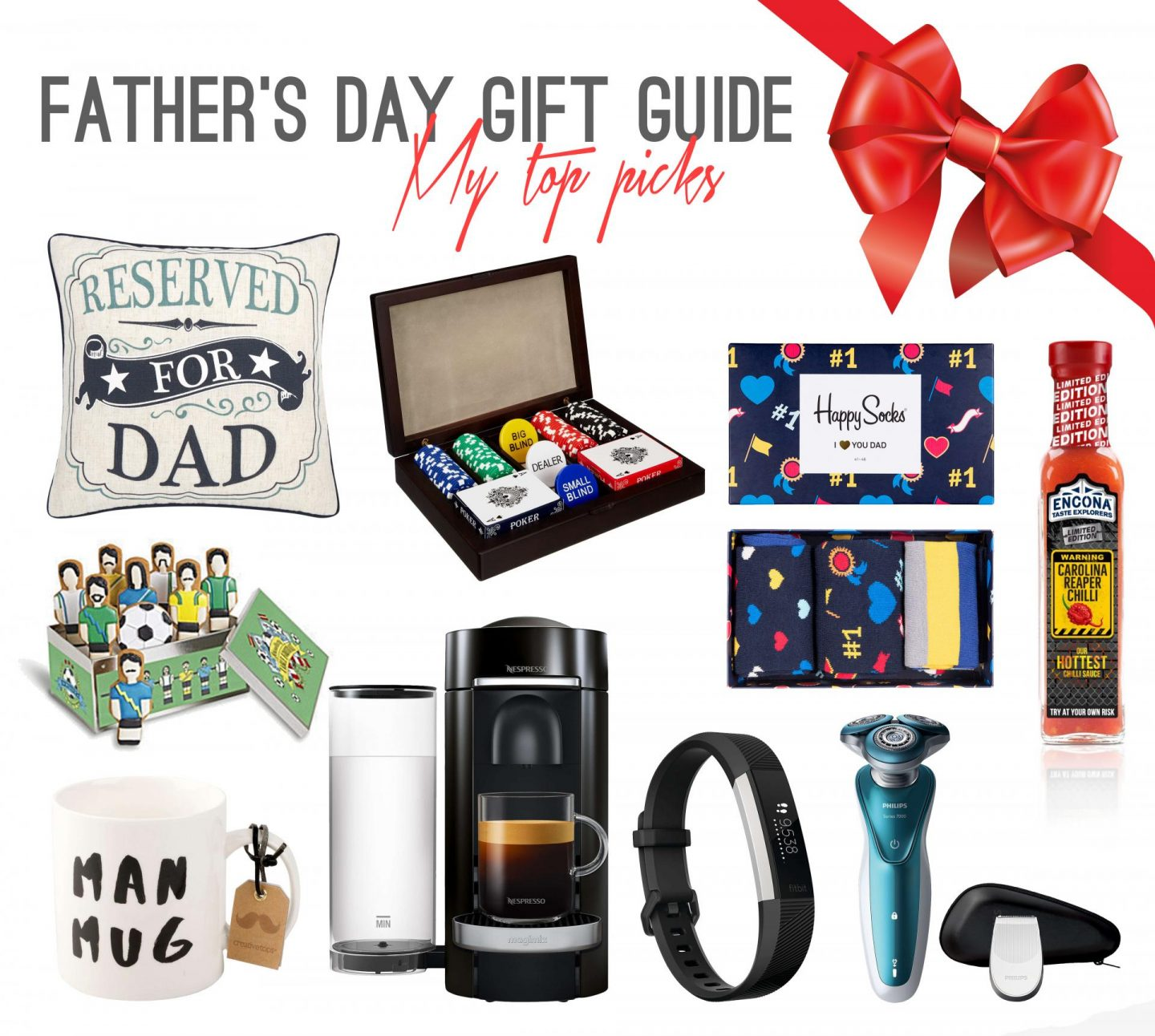 Father's Day Gift Guide - Rachel Nicole UK Blogger
